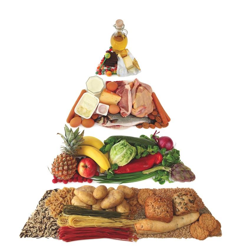 potravinova-pyramida